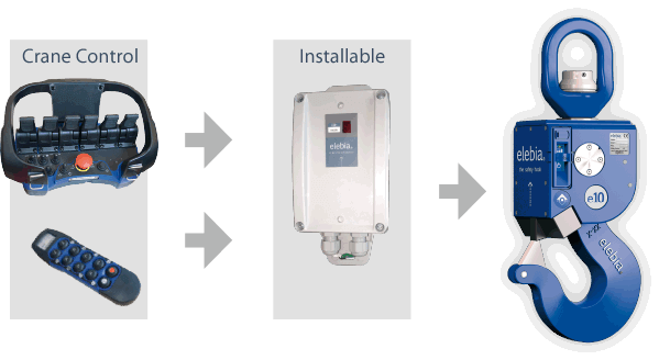 Installable remote control compatible with all cranes and remotes