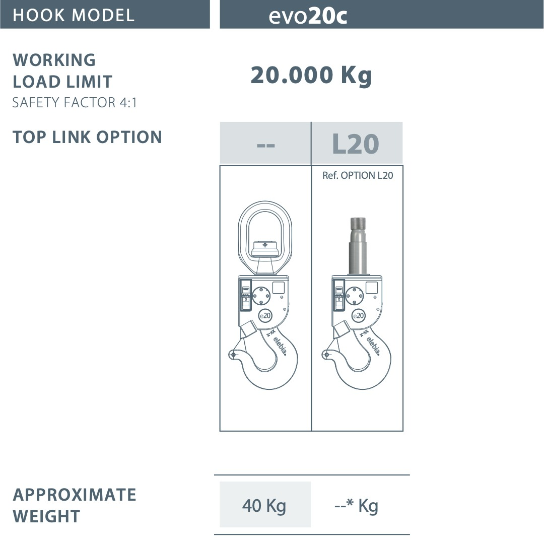 evo20c hook - The Automatic Hook of the Future