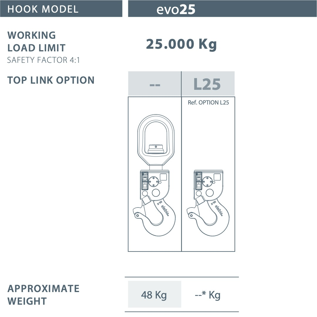 evo25 hooks - The Automatic Hook of the Future