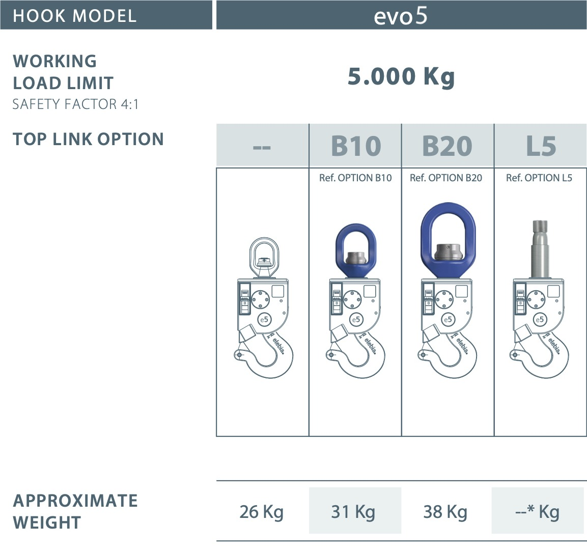 evo5 hooks - The Automatic Hook of the Future