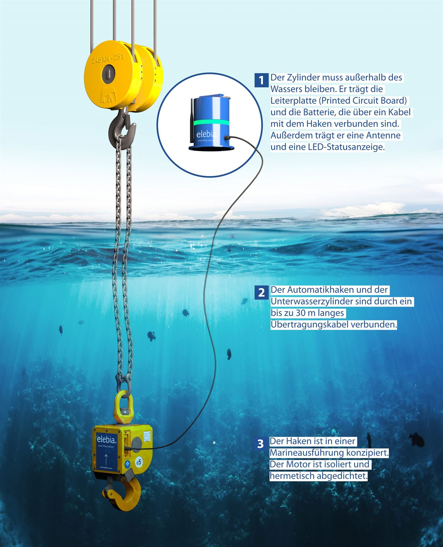 Unterwasser Haken scaled - Unterwasser Haken